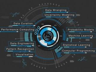 Data ScienceTraining in Raipur | Top Data ScienceCourse in Raipur
